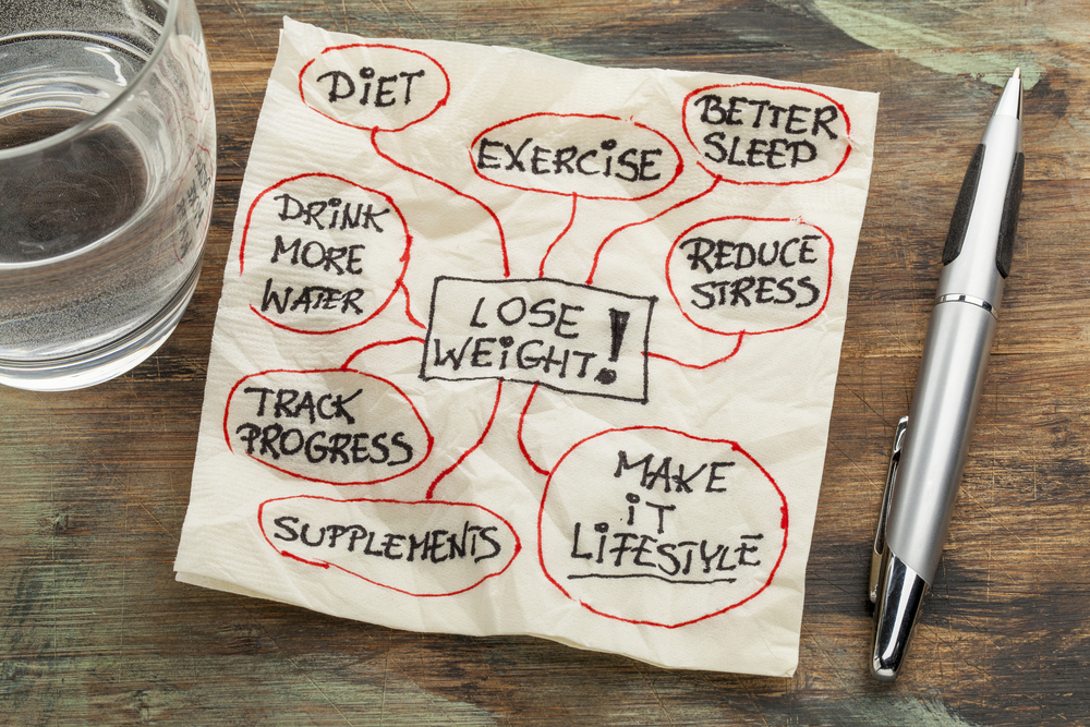план действий как похудеть, via shutterstock
