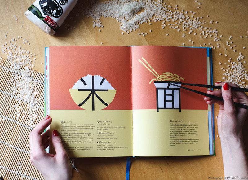 «Chineasy каждый день. Знакомство с китайским языком и культурой»